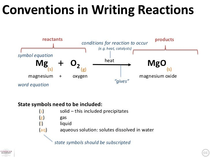 Reactions Formulas on State Of Matter Gas Examples