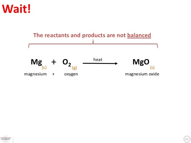 Reactions Formulas