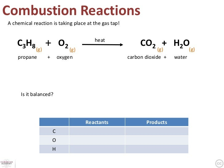 Write a balanced equation for the combustion of ethanol including phases