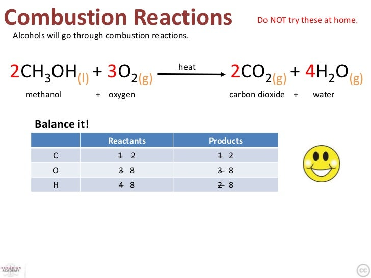combustion reaction of ethanol - 728×546