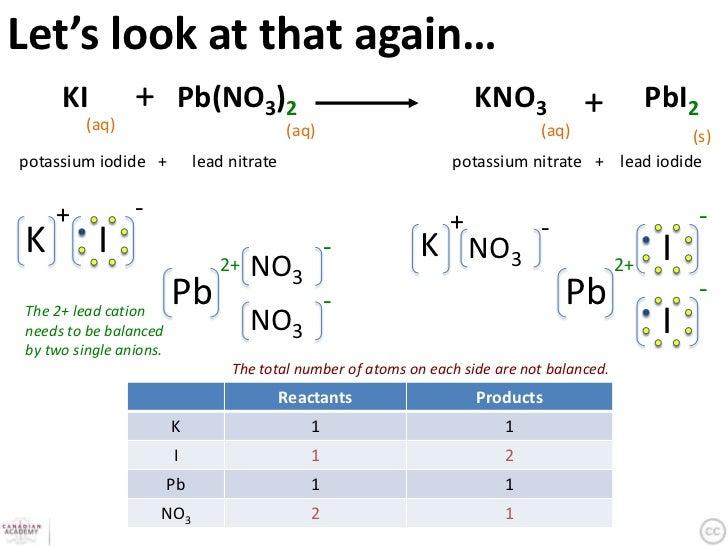 formula for contribute iodide