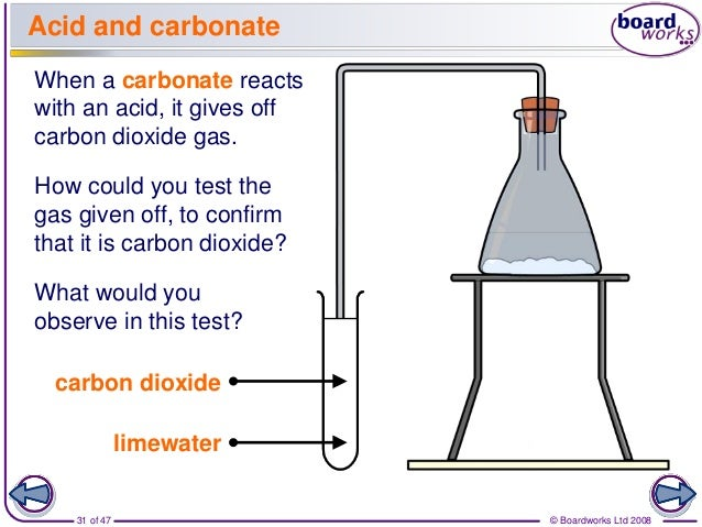 What is given off when acids react with metals?