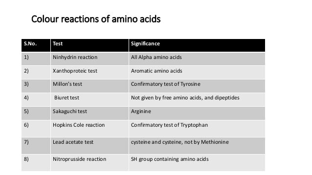 reactions of amino acids pdf