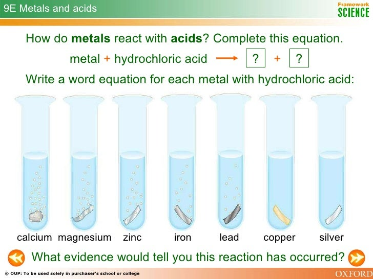 a single replacement experiment on magnesium reaction with hydrochloric acid Rate of reaction of magnesium with hydrochloric acid up and starting the experiment requires a single replacement reaction00 ml of 1 that should.