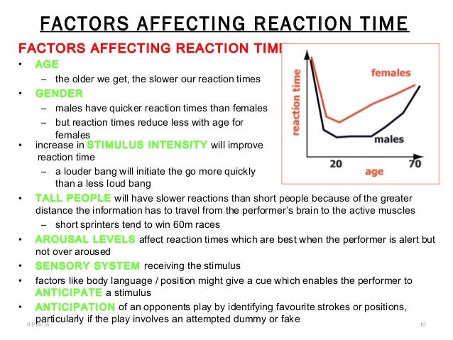 reaction time Perception-reaction time is the time it takes for a road user to realize that a reaction is needed due to a road condition,  stopping sight distance.