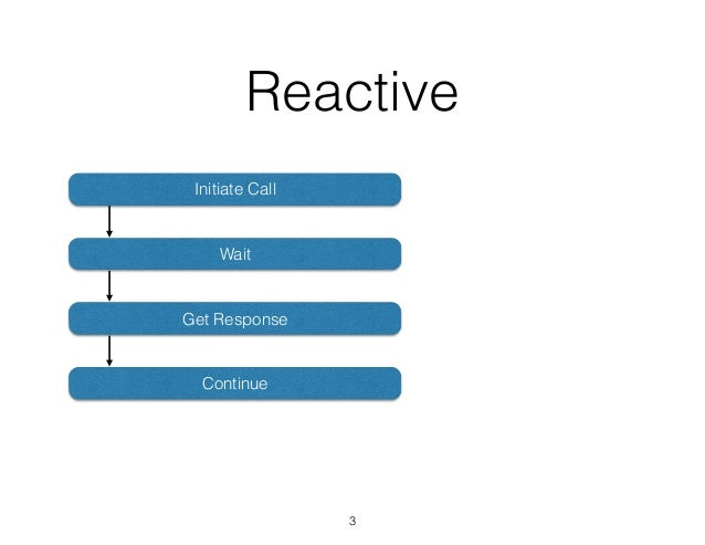 reactive fault tolerance strategies Overall fault-tolerance strategy thus, they can focus on addressing  the design  of these heterogeneous reactive distributed systems is made even more.