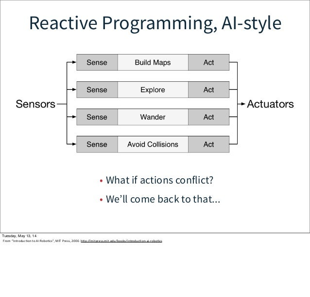 """Reactive Programming, AI-style • What if actions conflict? • We'll come back to that... Tuesday, May 13, 14 From """"Introdu..."""