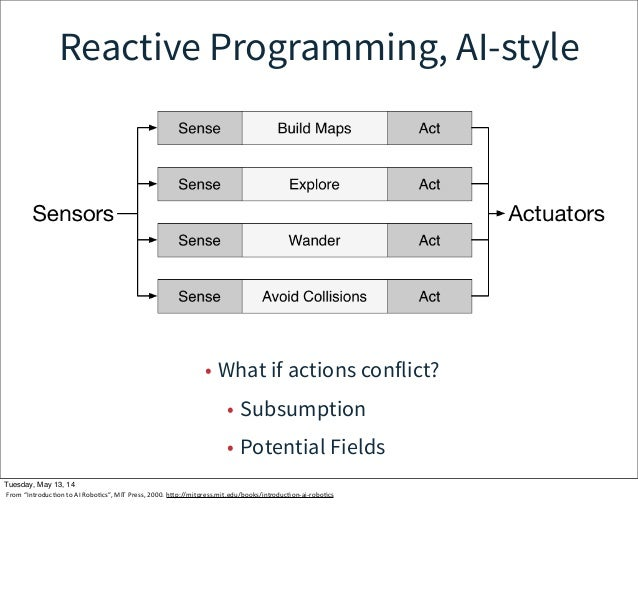 """Reactive Programming, AI-style • What if actions conflict? • Subsumption • Potential Fields Tuesday, May 13, 14 From """"Int..."""