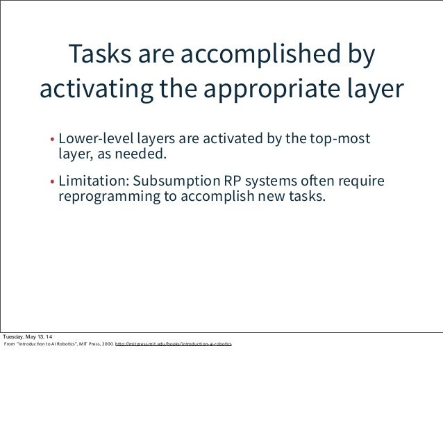 Tasks are accomplished by activating the appropriate layer • Lower-level layers are activated by the top-most layer, as ne...