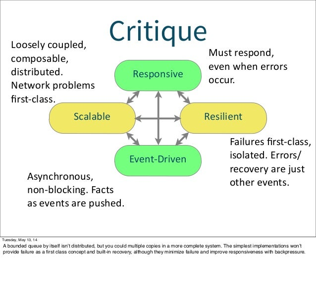Critique Event-‐Driven Scalable Resilient Responsive Asynchronous,  non-‐blocking. Facts  as events are pushed. Lo...