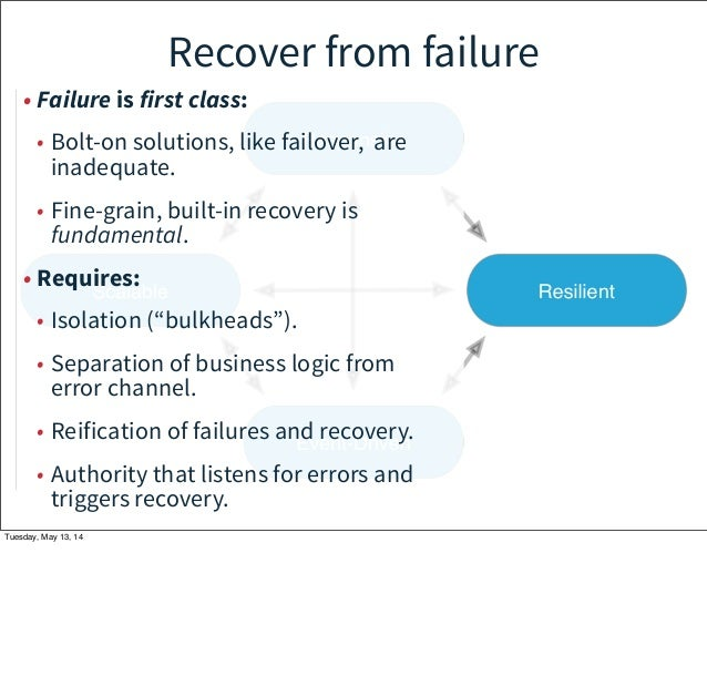 Recover from failure • Failure is first class: • Bolt-on solutions, like failover, are inadequate. • Fine-grain, built-in ...