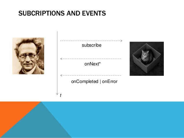 SUBCRIPTIONS AND EVENTS  subscribe  onNext*  onCompleted | onError t