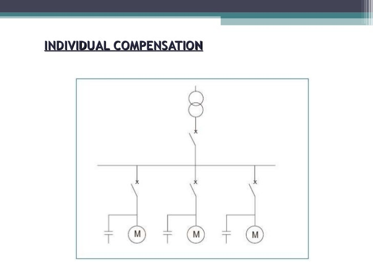 reactive power compensation Model no: kvx item: outdoor frame reactive power compensation/automati  specification: type tested hs code: 9030899090 type: automatic reactive.