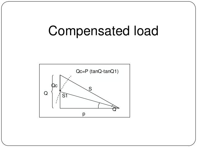 relationship between bus voltage and reactive power