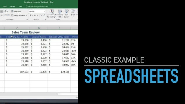 SPREADSHEETS CLASSIC EXAMPLE