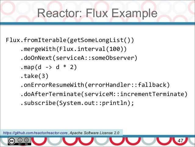 Reactive Java Robotics & IoT with Spring Reactor
