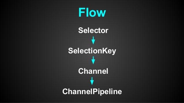 netty channel attribute key