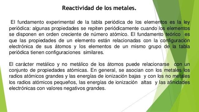 Reactividad de los metales con agua reactividad urtaz Choice Image