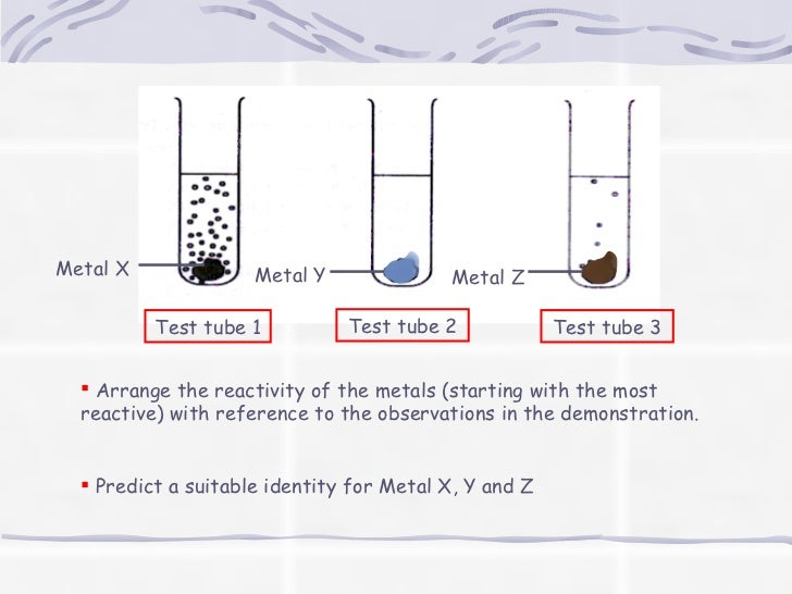 reactivity of metals Year 10 reactivity of metals - practical write up a message from miss barnes aim to compare the reactivity of various metals by observing their reaction with hydrochloric acid.