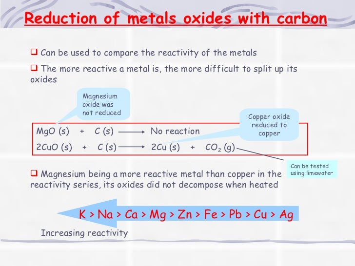reactivity series for common metals experiment essay Topic: the reactivity series problem: which of the following metals are more reactive with acids - magnesium, zinc, aluminum, iron, lead, and copper hypothesis: aluminum is the most reactive with acids because it occurs in group iii.