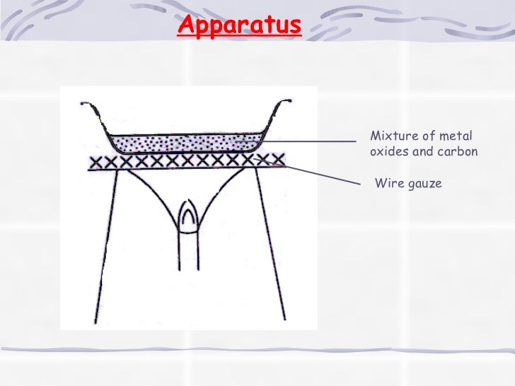 wire gauze diagram diy wiring diagrams u2022 rh dancesalsa co Ring Clamp Evaporating Dish