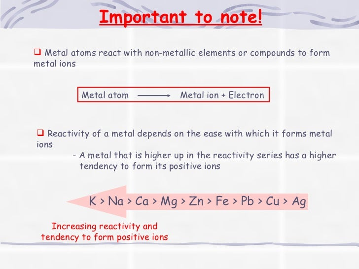 Metals Reactivity Series – Activity Series Worksheet