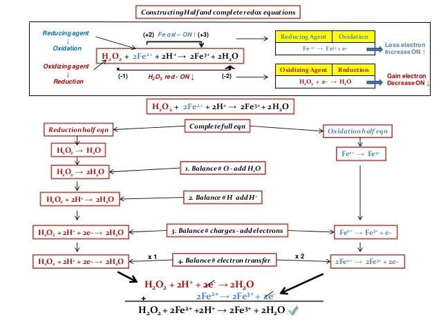 reactivity series of nonmetals pdf