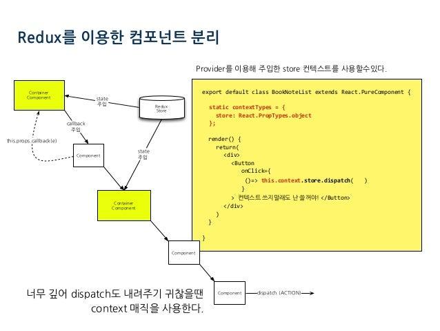 Redux를 이용한 컴포넌트 분리 너무 깊어 dispatch도 내려주기 귀찮을땐 context 매직을 사용한다. exportdefaultclassBookNoteListextendsReact.PureCompone...