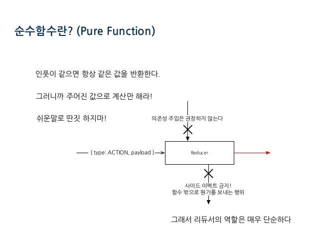 순수함수란? (Pure Function) 인풋이 같으면 항상 같은 값을 반환한다. 그러니까 주어진 값으로 계산만 해라! 쉬운말로 딴짓 하지마! 그래서 리듀서의 역할은 매우 단순하다 , O NT R : ! I A C