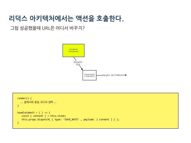 리덕스 아키텍처에서는 액션을 호출한다. render(){ .. 앞에서와 동일 코드라 생략 .. } handleSubmit=()=>{ const{content}=this.state; ...