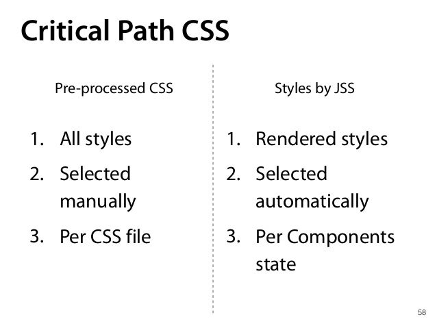 JSS features 60 1. Render styles for Component tree only to get Critical CSS 2. Remove styles when Components detached 3....