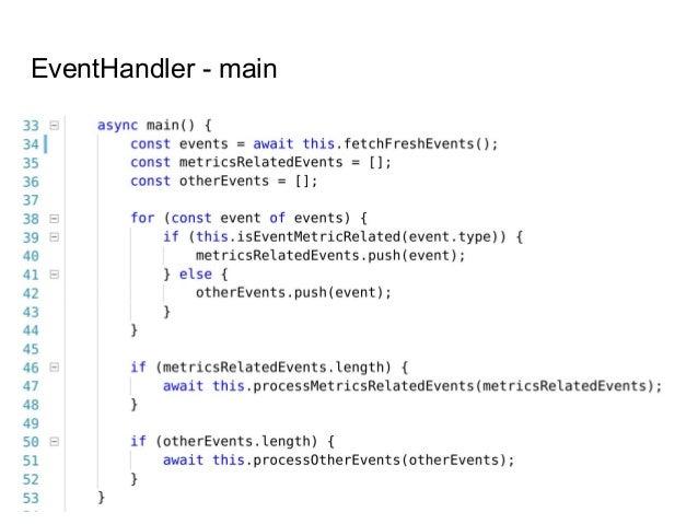 Links Event Sourcing pattern by Microsoft https://docs.microsoft.com/en-us/azure/architecture/patterns/event-sourcing Even...
