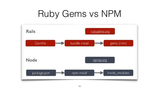 Ruby Gems vs NPM 10