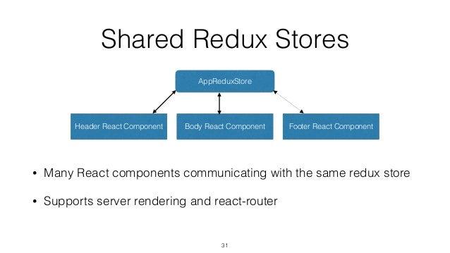 Shared Redux Stores AppReduxStore Header React Component Body React Component Footer React Component • Many React componen...