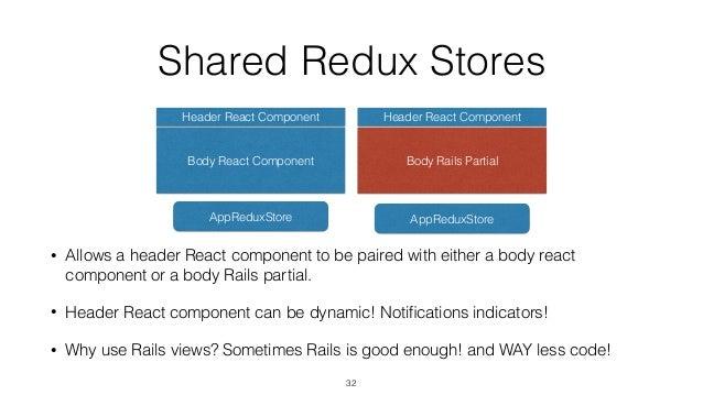 Shared Redux Stores AppReduxStore Header React Component Body React Component Body Rails Partial • Allows a header React c...
