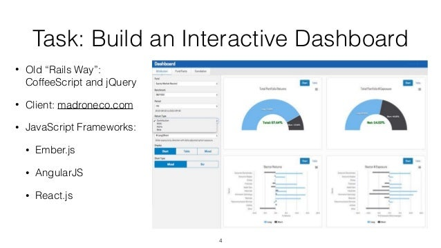 """Task: Build an Interactive Dashboard • Old """"Rails Way"""": CoffeeScript and jQuery • Client: madroneco.com • JavaScript Frame..."""