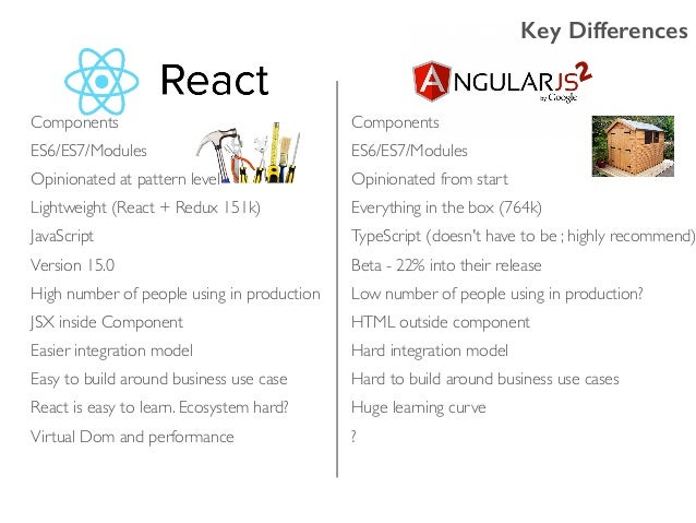 ReactJS or Angular