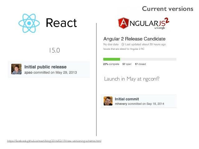 react js version