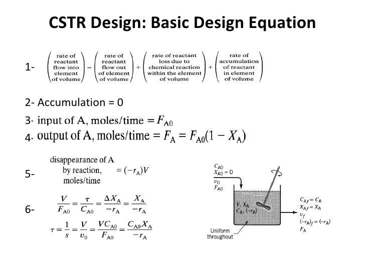 Reactor Design - Cstr reactor design