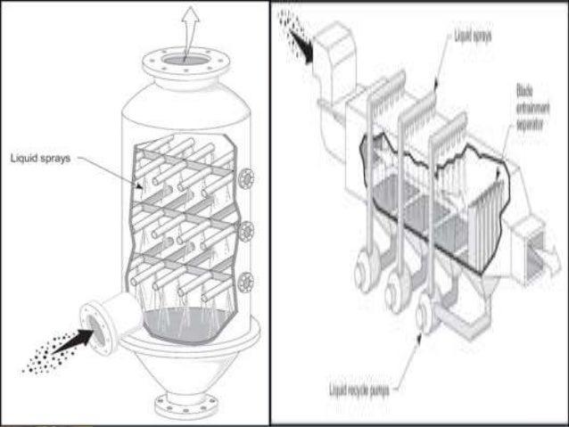 Reactor types.ppt