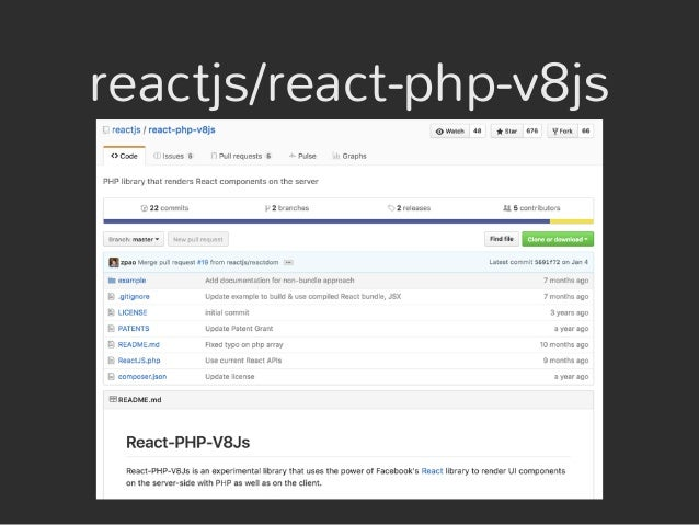 Integrating React js Into a PHP Application