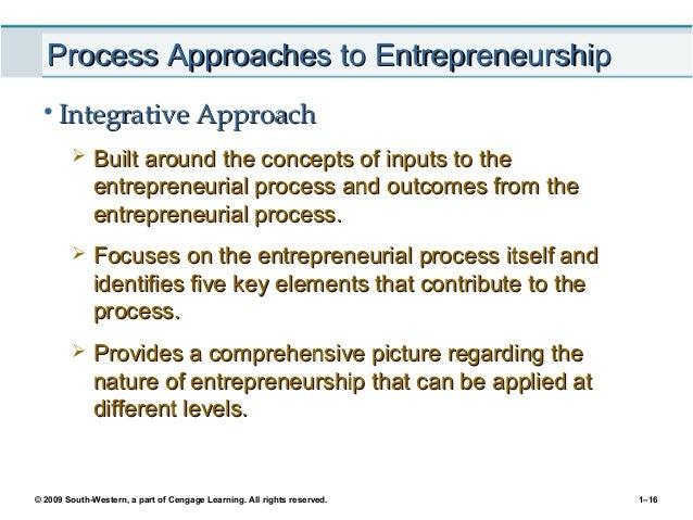 approaches to entrepreneurship