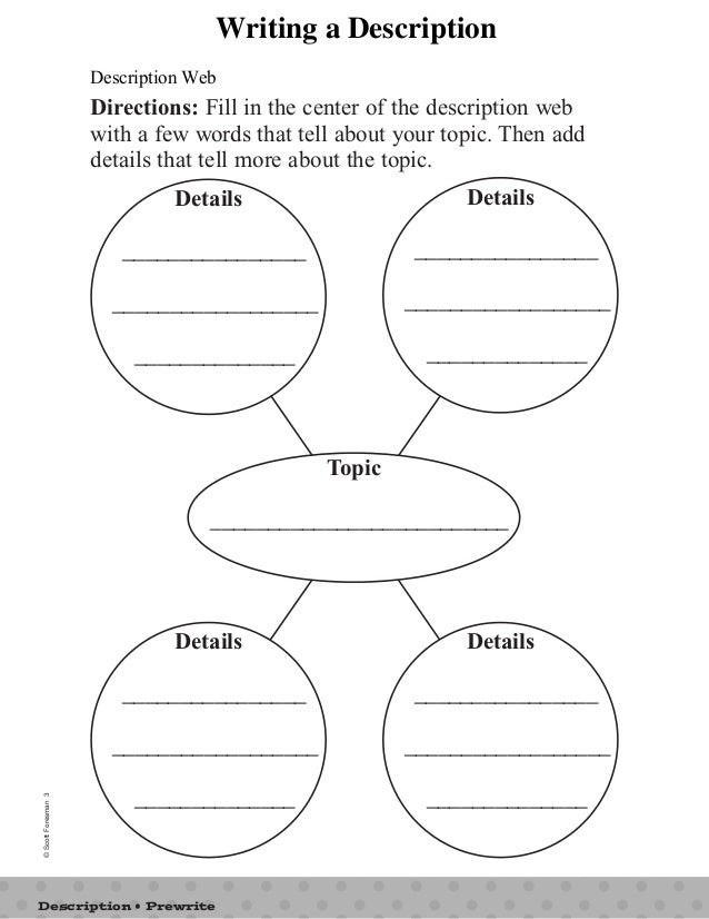 Graphic organizers for writing a summary