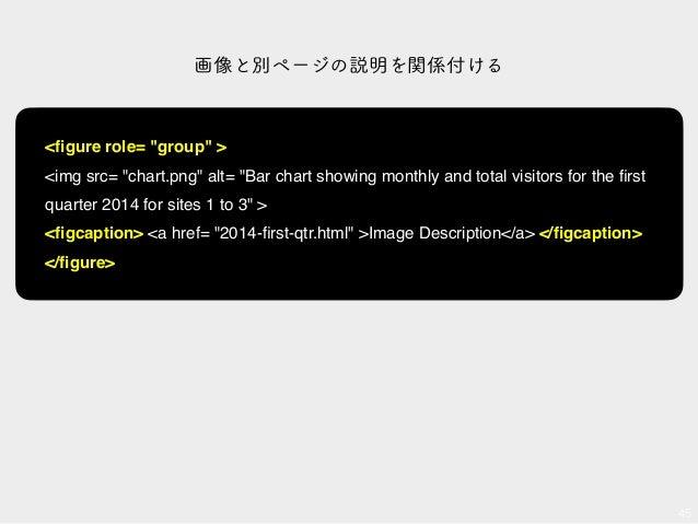 """画像と別ページの説明を関係付ける 45 <figure role= """"group"""" > <img src= """"chart.png"""" alt= """"Bar chart showing monthly and total visitors for th..."""