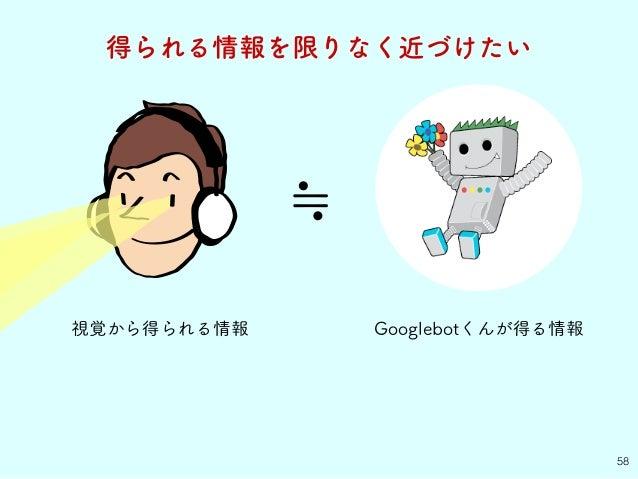 視覚から得られる情報 58 得られる情報を限りなく近づけたい ≒ Googlebotくんが得る情報
