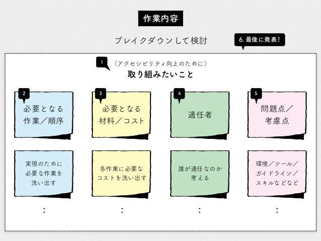 (アクセシビリティ向上のために) 取り組みたいこと 1 必要となる 作業/順序 実現のために 必要な作業を 洗い出す 2 : 必要となる 材料/コスト 各作業に必要な コストを洗い出す 3 : 適任者 誰が適任なのか 考える 4 : 問題点/ ...