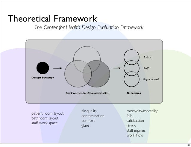 hospital acquired pneumonia with conceptual framework Hospital-acquired utis  • developing a conceptual framework that describes the relationship  healthcare-associated infections.