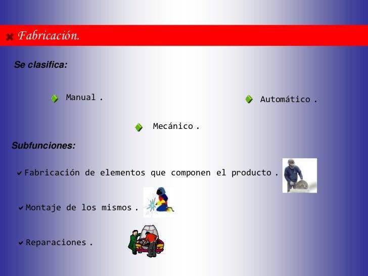 Fabricación.Se clasifica:            Manual   .                         Automático   .                              Mecáni...