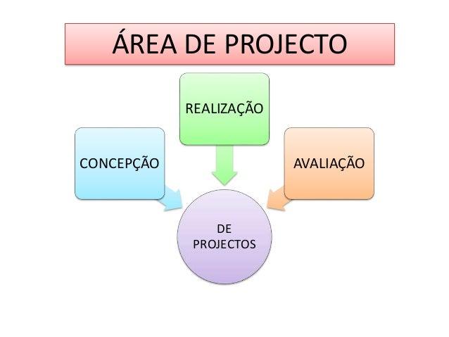 DE PROJECTOS CONCEPÇÃO REALIZAÇÃO AVALIAÇÃO ÁREA DE PROJECTO
