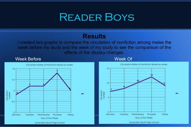 an analysis of the book of sand and boys and girls two novels Many girls love these books,  two winters in a tipi  please send us recommendations to add to our best books for boys list.